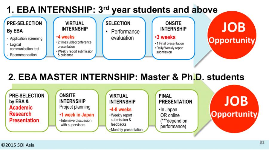 EBA Internship 2015-2016